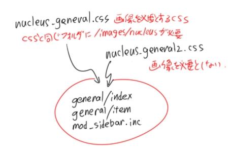 generalテンプレートとCSSの関係