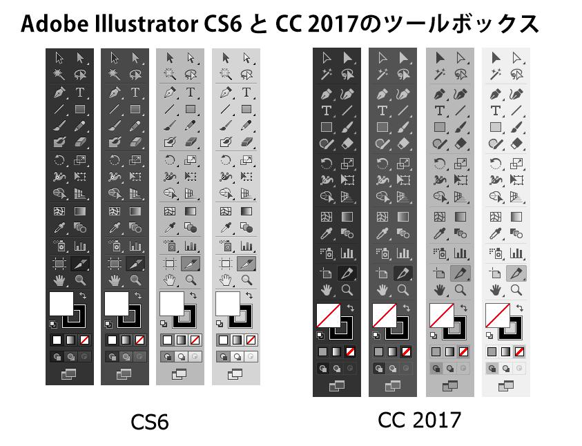 Adobe Illustrator CS6 と CC 2017のインターフェイスの色設定を変えた場合のツールボックス比較